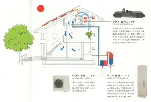 久保田建築イメージ図